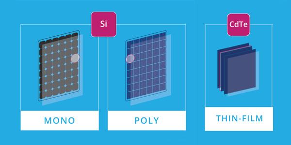 ساختار سلول های خورشیدی